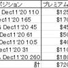【オプション取引で720ドル獲得】先週の取引結果【BMY、SE、GIK】