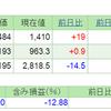 2019.3.1(金) 資産状況