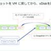 Nutanix CE の PD スナップショットの 個別 vDisk リストア。