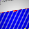 Ignite UI for Blazor データチャートを設置してみよう - Ignite UI for Blazor で始めるSPA開発 - ⑤