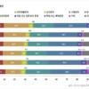韓国人の自殺率が世界一位の理由