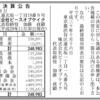 cakes / note運営の株式会社ピースオブケイク 第6期決算公告 / 減少公告