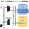 ぷららのIPoEでIPv4 over IPv6を使いつつPPPoEも共存させるメモ
