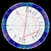 【西洋占星術】2020年10月31日 牡牛座満月のホロスコープ