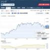 【悲報】アジア株、年初来安値😭