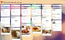 ICT講座主宰嶋田裕子さんに聞く―オンライン授業で役に立つツールとは?