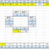 GINZA S-style 11月15日の答え合わせとか20日の予想とか