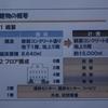 住民監査 -「豊田会」との協定