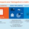アメリカのクレジットスコア、FICOとVantageScoreの違い