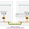 プライベートLAN内のサーバーをDHCPサーバーとして利用する