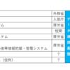 オリンピック・パラリンピック観客等向けアプリで73億円?