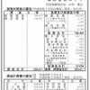 株式会社ニトリ 第8期決算公告
