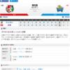 2019-04-19 カープ第18戦(マツダスタジアム)◯2X対1 DeNA(6勝12敗0分)今シーズン初のサヨナラ勝ち。アツ、ありがとう。
