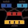 Chainerでマルチタスクニューラルネットワークを実装した