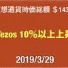 【カルダノ高値更新&時価総額浮上】2019/3/29 仮想通貨時価総額15兆8000億 ドル110円後半
