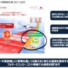 JALは国際線中長距離ローコストキャリアの設立を決定。LCCには期待しています。