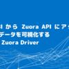 Power BI から Zuora API にアクセスし Invoice データを可視化する:CData Zuora Driver