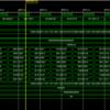 SerDes受信ブロックの検討(2)