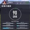 FIFA21プロクラブ。ゴールキーパーのOVRが90を超えました。