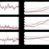 Pythonによる超初歩的な金融資産解析(ついでのビットコイン)