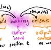 word2vec, fasttextの差と実践的な使い方
