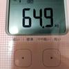 先週の妊婦健診から+1㌔【妊娠7ヶ月妊婦】体重管理難しい。。。