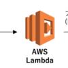 AWS Lambdaを使ってサーバレスにWebサイトを監視してSlackに通知する