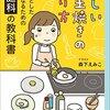 【料理】感想:グルメ系番組「目玉焼き法~ニッポンの食卓が変わる~」