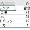 SQLでデータを抽出するユーザー定義関数を作ってみた その2