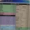 【遊戯王 最新情報】リンク・ヴレインズ・パック3・リバース・オブ・シャドールの再録関連情報まとめ!超融合やオライオンなど協力シングル情報多数!