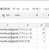 Googleスプレッドシートの変更履歴をGoogleスプレッドシートに書き出す。ついでにSlackにも通知する