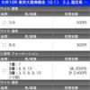 東京大賞典を購入