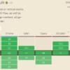 HTML要素を超簡単に横並びにできるCSSの書き方 Flexbox