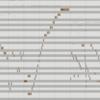 制作メモ;ドラムソロに曲を当ててみたよ?(o´∀`o)