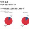 【第2報】ロティーナ監督の契約満了に関するアンケートの集計結果について(20201205)ver2