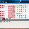 長崎クリムゾンジャッカル【その22】
