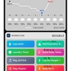 work flowアプリでヘルスケア