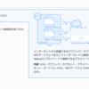 【OCIjp】OCI仮想ネットワークを一から構築