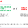 知財高大判令和2年2月28日(平成31年(ネ)第10003号)[美容器]に関する雑感