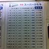 651系スーパーひたち(2012年3月24日上野-偕楽園)