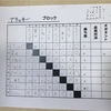 第7回バトンオフ(๑╹ω╹๑ )