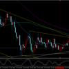 FX予想 ドル円(USDJPY)6/23