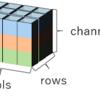 OpenCV - cv::Mat の各種プロパティ