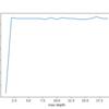 Python: scikit-learn で決定木 (Decision Tree) を試してみる