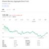 wealthnavi[ウェルスナビ]/AGG iシェアーズ・コア 米国総合債券市場 ETF、IYRiシェアーズ 米国不動産 ETFから分配金を受領(2018年12月)