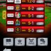 【プロ野球プライド】初のGL1位突破