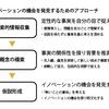 UX KYOTO2014#03 フィールドワークとKA法【講義のまとめ】
