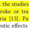 脳梗塞に対するシロスタゾールのシステマティックレビュー