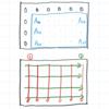2次元累積和クラスを作成 (二次元累積和)