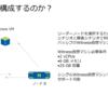 2ノードクラスタの詳細について~AOS5.6機能紹介~